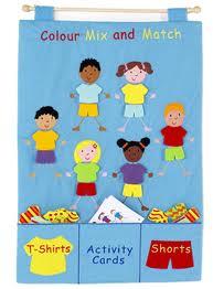 clothes colour chart